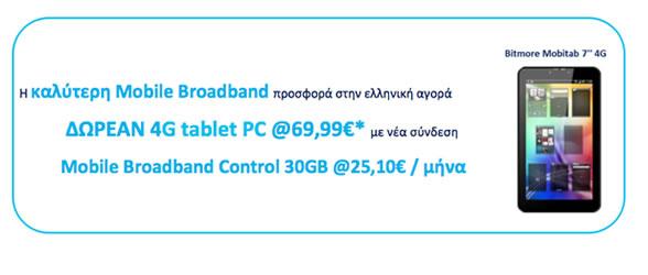 4G Δίκτυο WIND